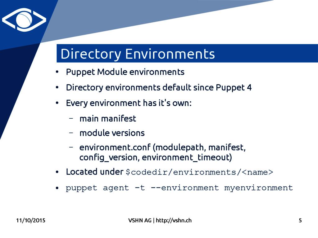 11/10/2015 VSHN AG   http://vshn.ch 5 Directory...