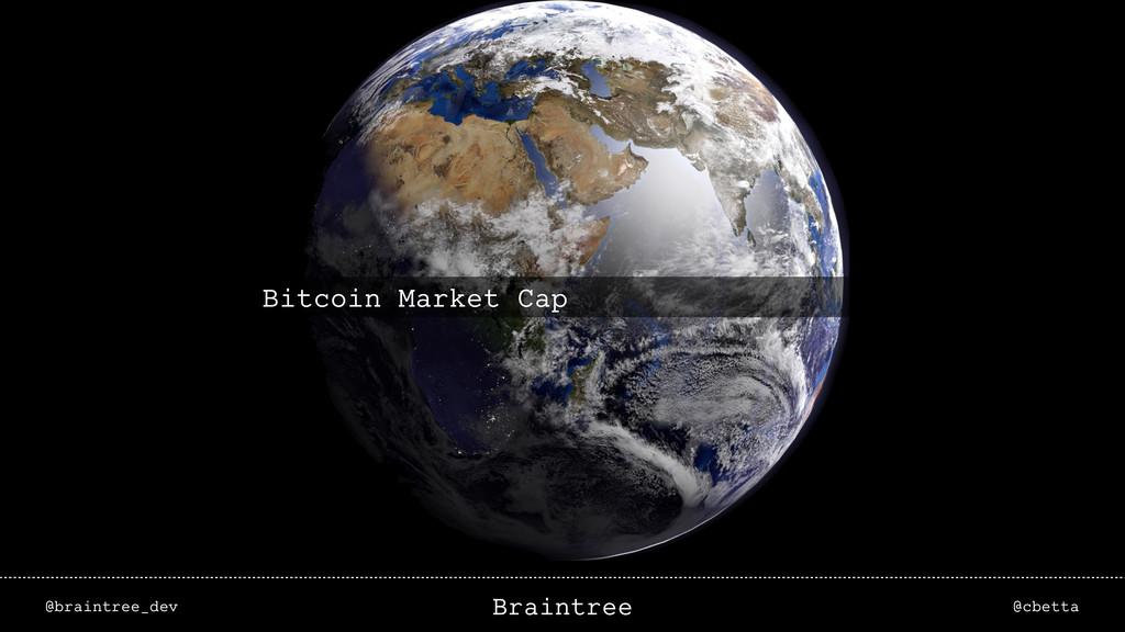 @braintree_dev @cbetta Braintree Bitcoin Market...