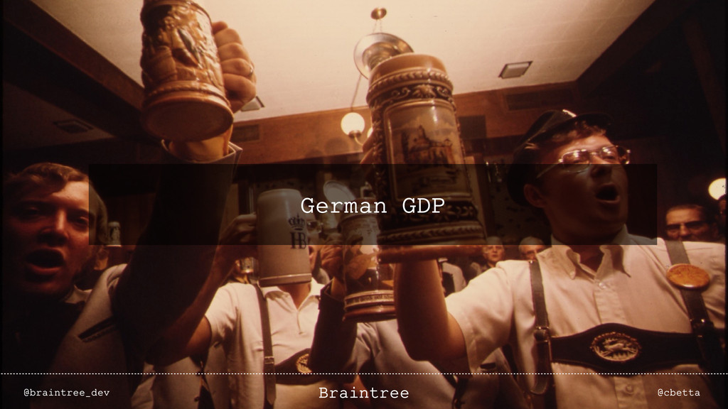 German GDP @braintree_dev @cbetta Braintree
