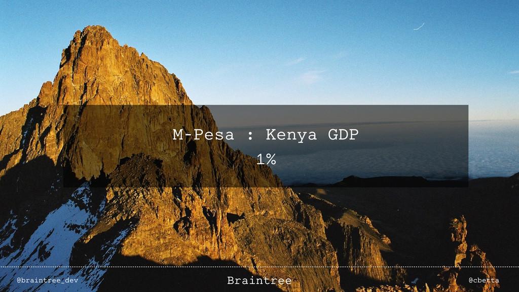 @braintree_dev @cbetta Braintree M-Pesa : Kenya...