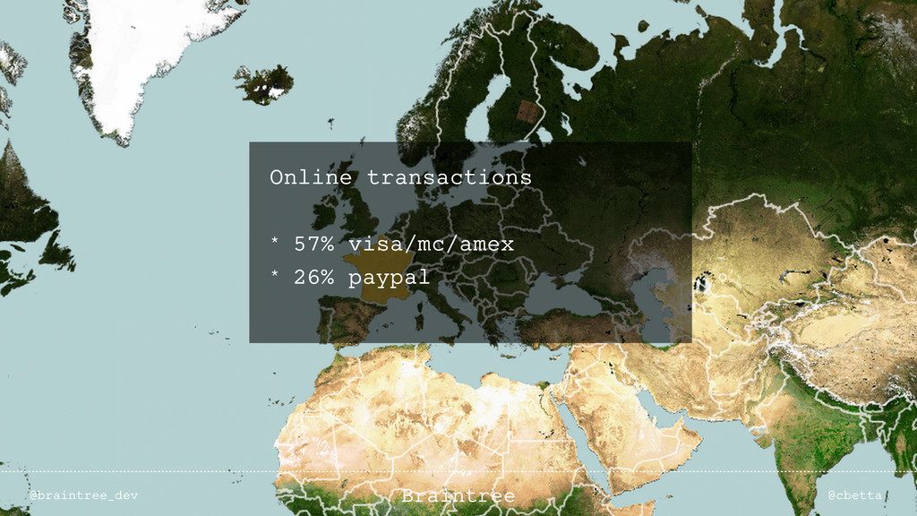 Online transactions * 57% visa/mc/amex * 26% pa...