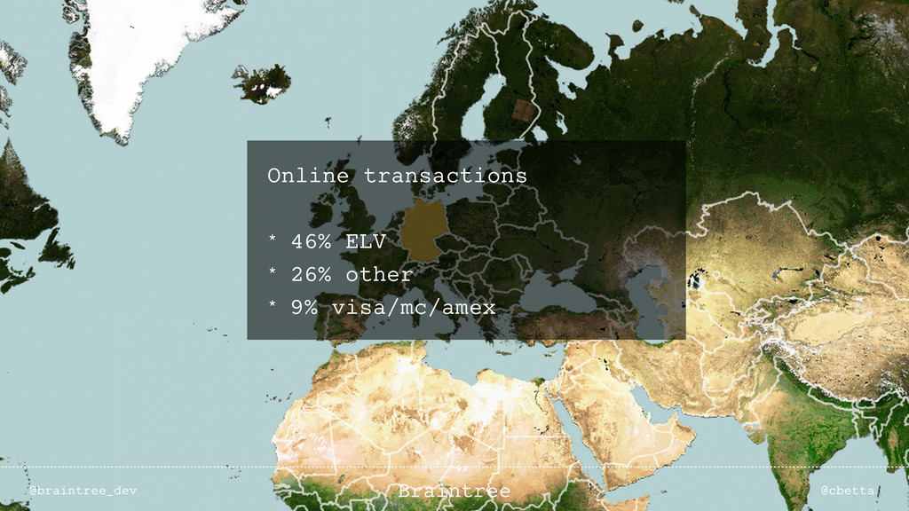 Online transactions * 46% ELV * 26% other * 9% ...