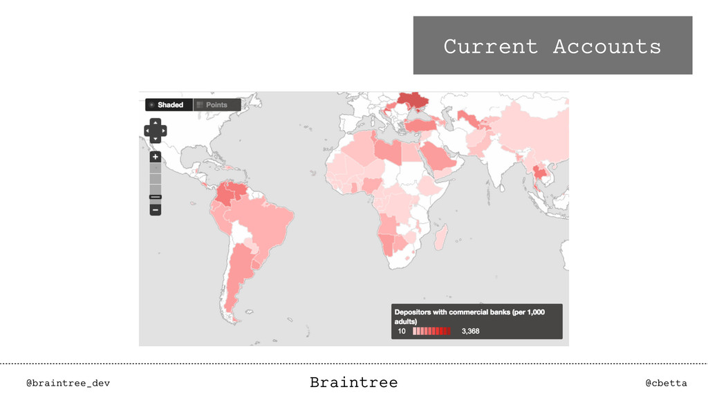 Current Accounts @braintree_dev @cbetta Braintr...