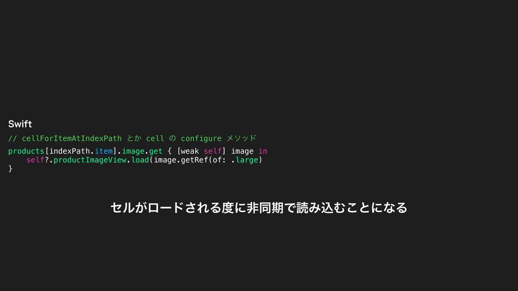 // cellForItemAtIndexPath ͱ͔ cell ͷ configure ϝ...