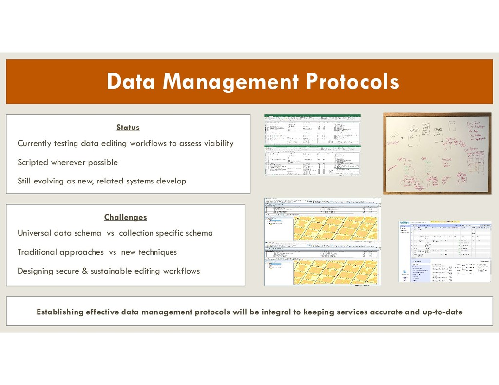 Data Management Protocols Status Currently test...
