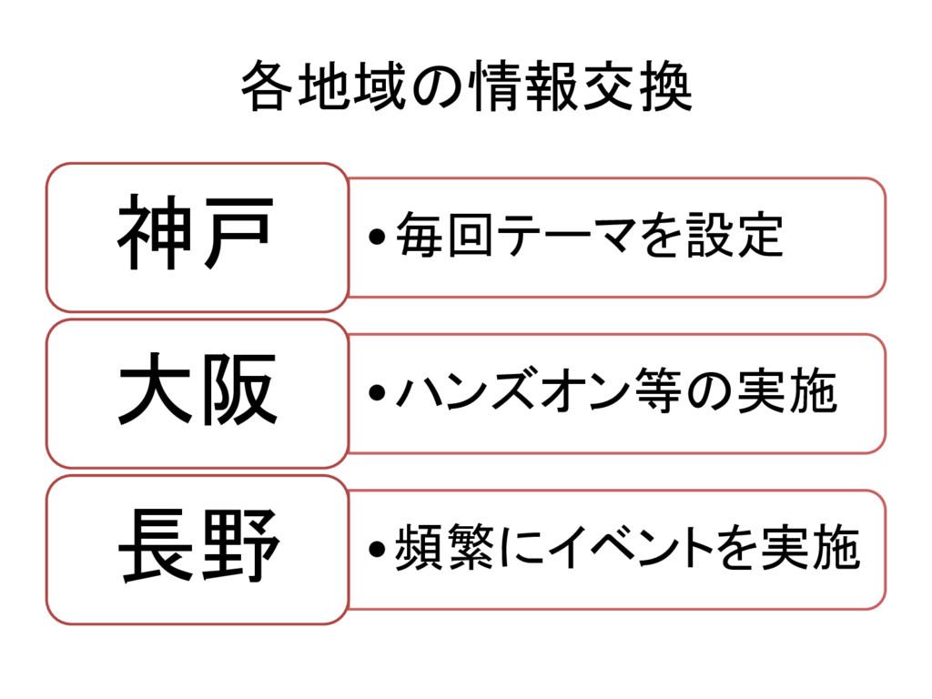 各地域の情報交換 •毎回テーマを設定 神戸 •ハンズオン等の実施 大阪 •頻繁にイベントを実施...