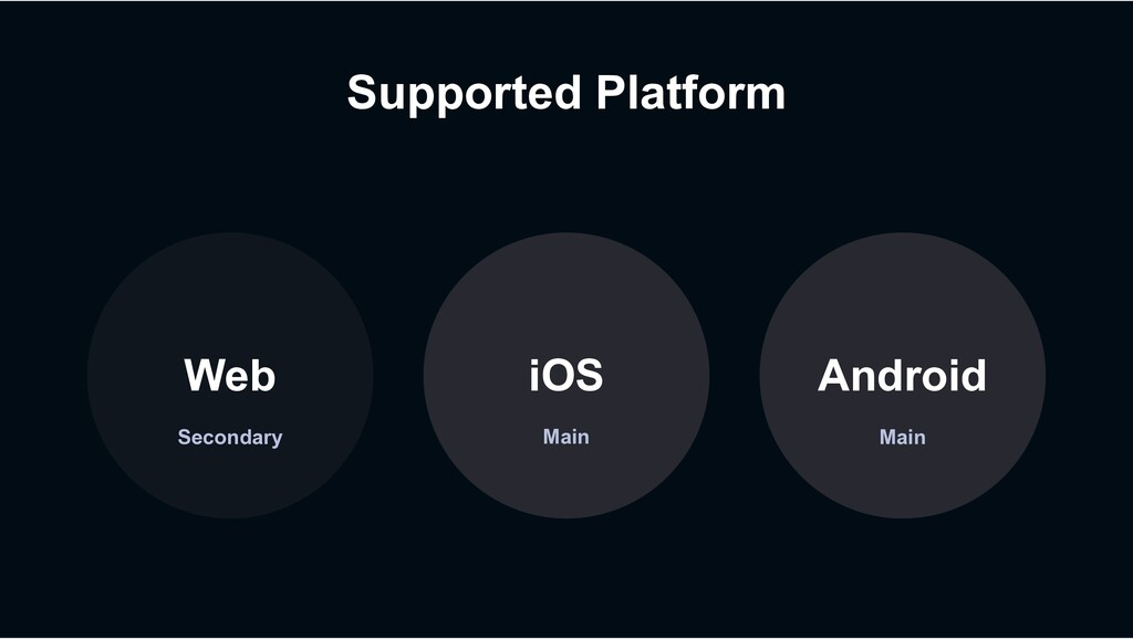 Supported Platform Secondary Web iOS Android Ma...