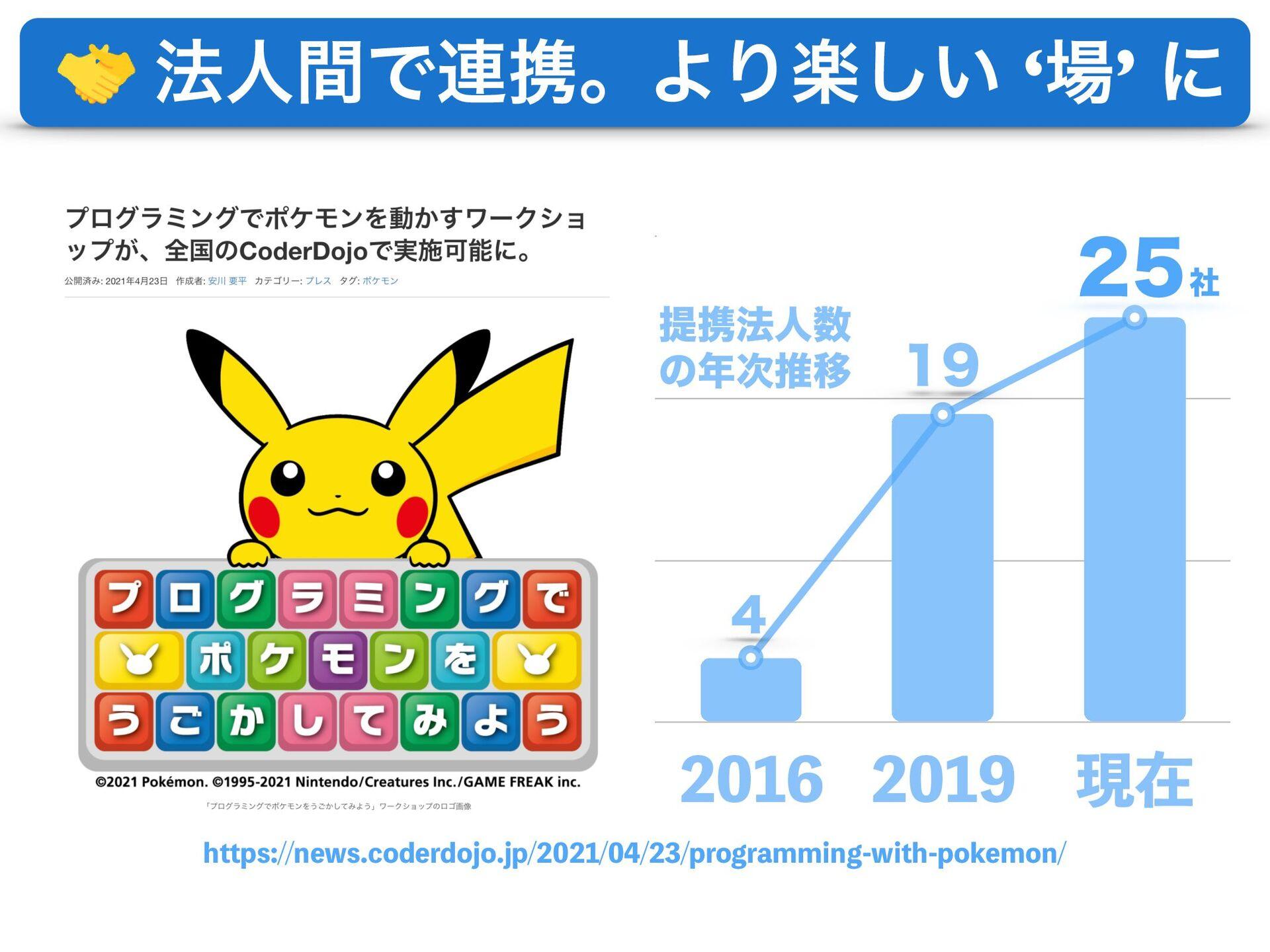 https://news.coderdojo.jp/2018/11/28/from-cygam...