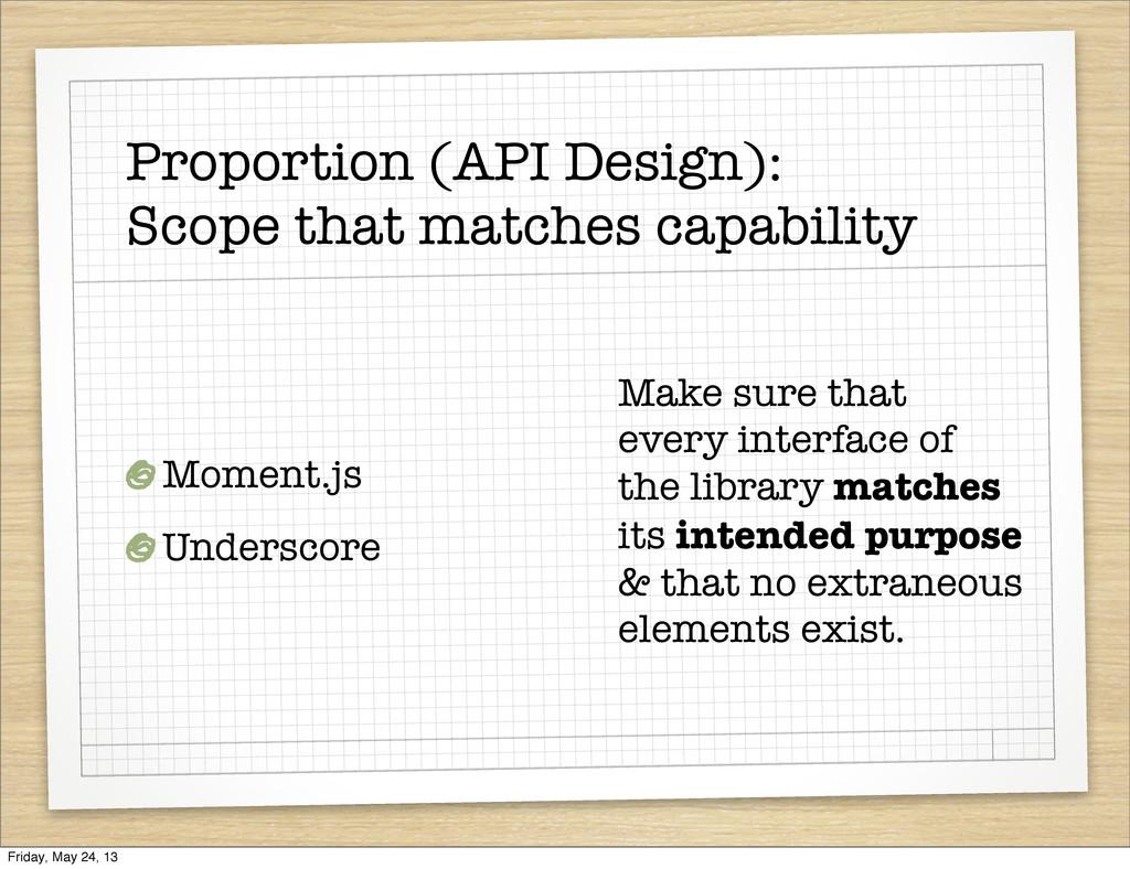 Proportion (API Design): Scope that matches cap...