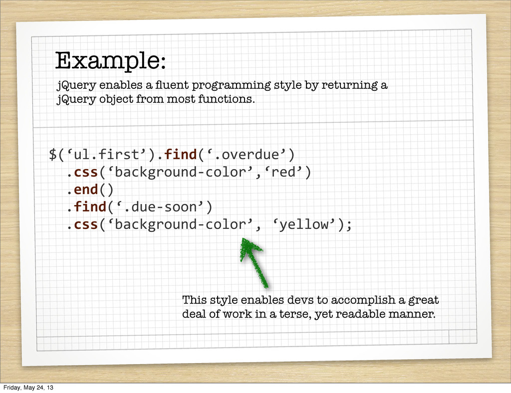 Example: jQuery enables a fluent programming sty...
