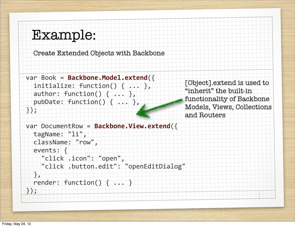 Example:    var Book = Backbone....