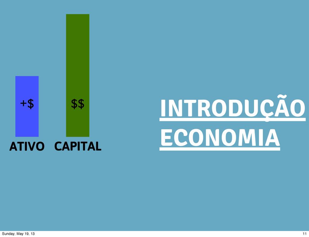 INTRODUÇÃO ECONOMIA CAPITAL $$ ATIVO +$ 11 Sund...