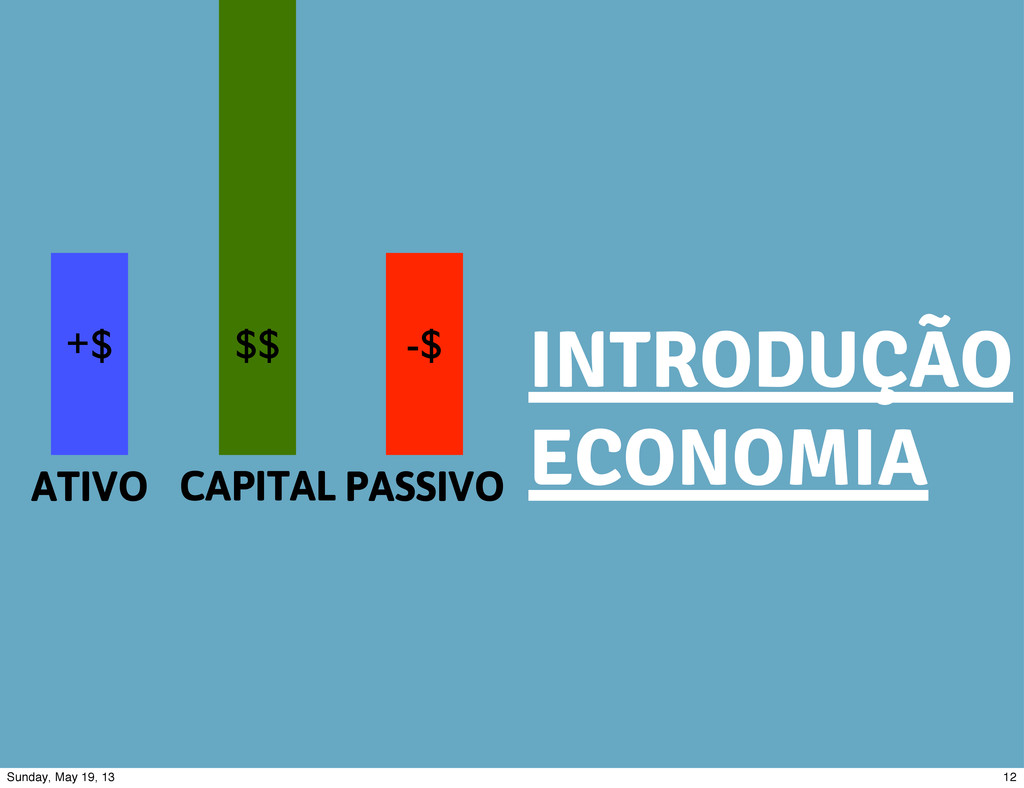 INTRODUÇÃO ECONOMIA CAPITAL $$ ATIVO +$ PASSIVO...