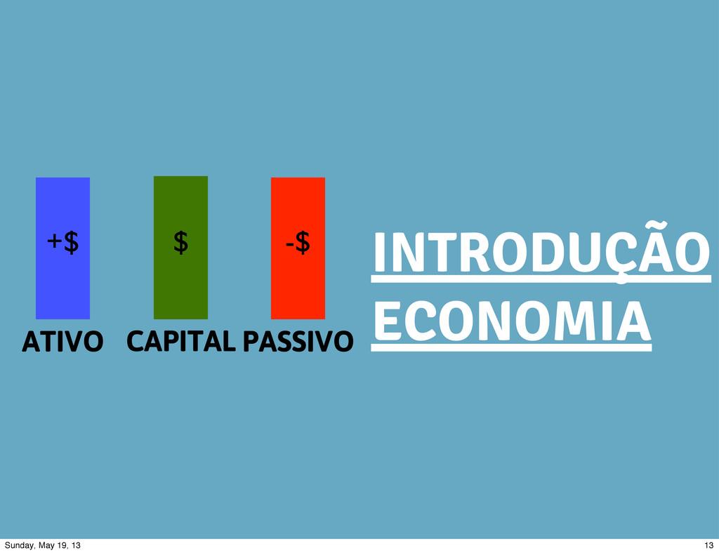 INTRODUÇÃO ECONOMIA CAPITAL $ ATIVO +$ PASSIVO ...