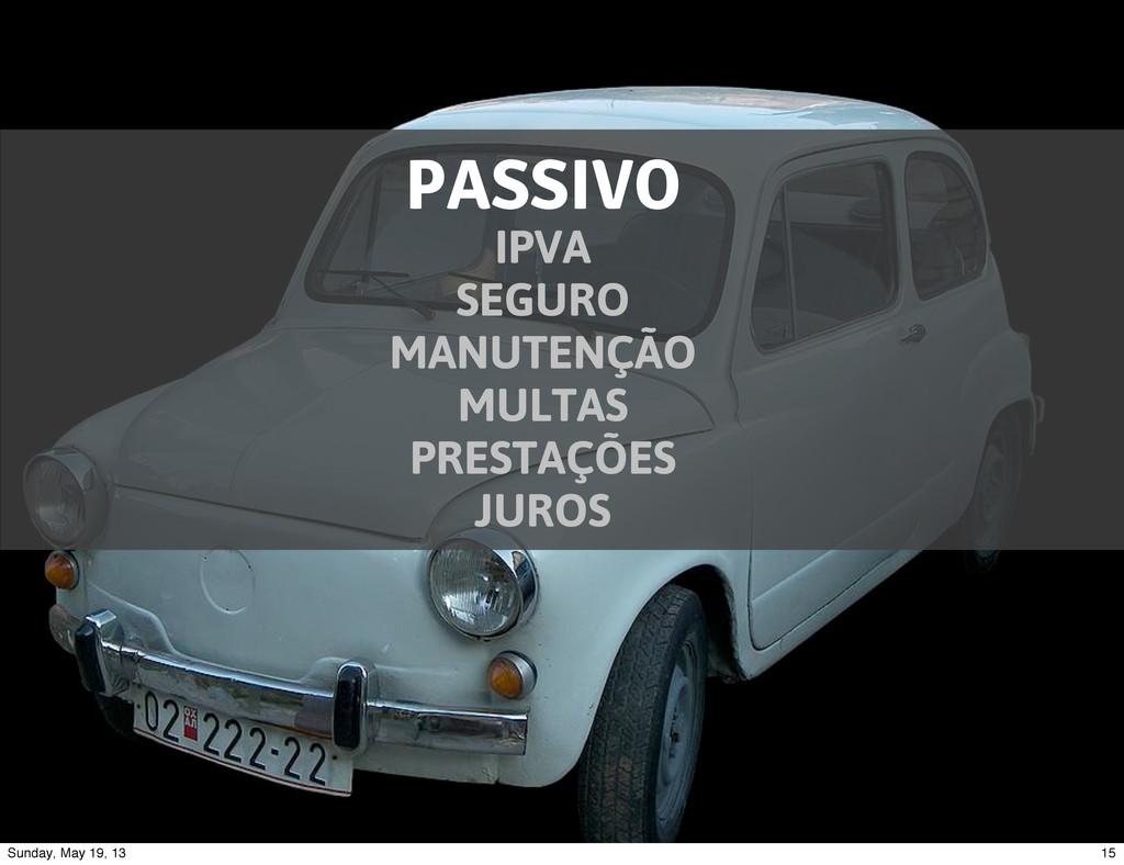 PASSIVO IPVA SEGURO MANUTENÇÃO MULTAS PRESTAÇÕE...
