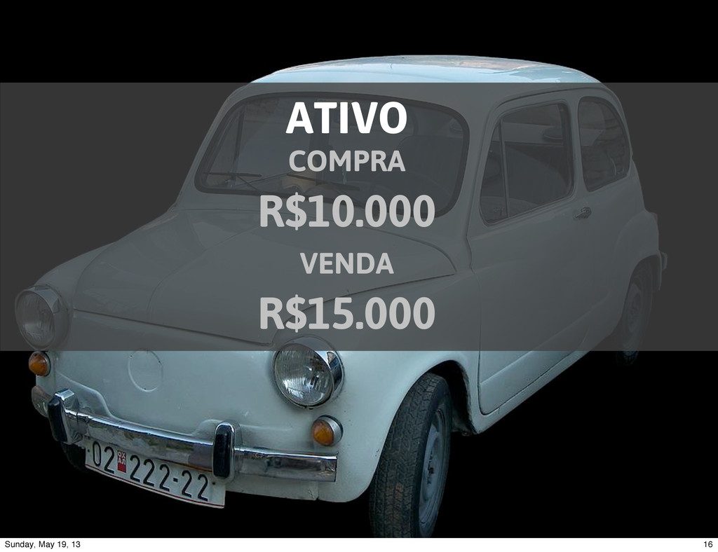 ATIVO COMPRA R$10.000 VENDA R$15.000 16 Sunday,...
