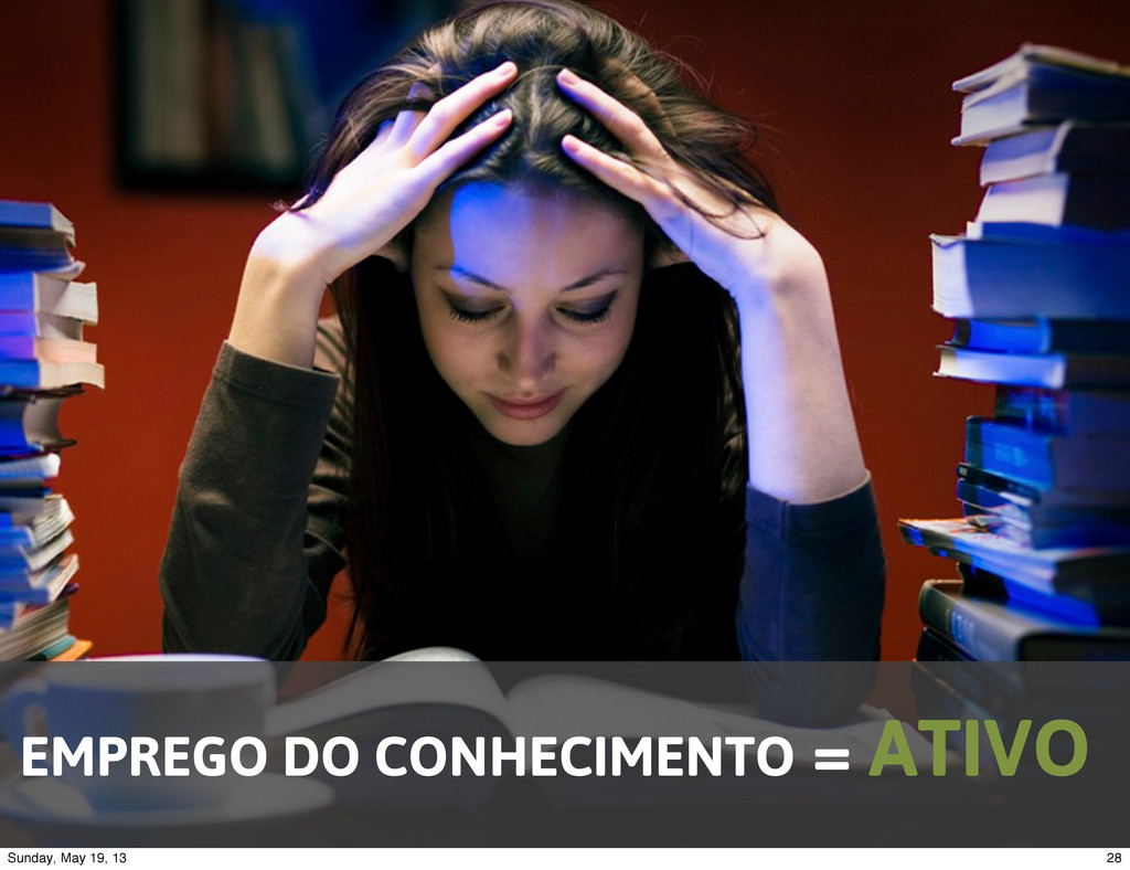 EMPREGO DO CONHECIMENTO = ATIVO 28 Sunday, May ...