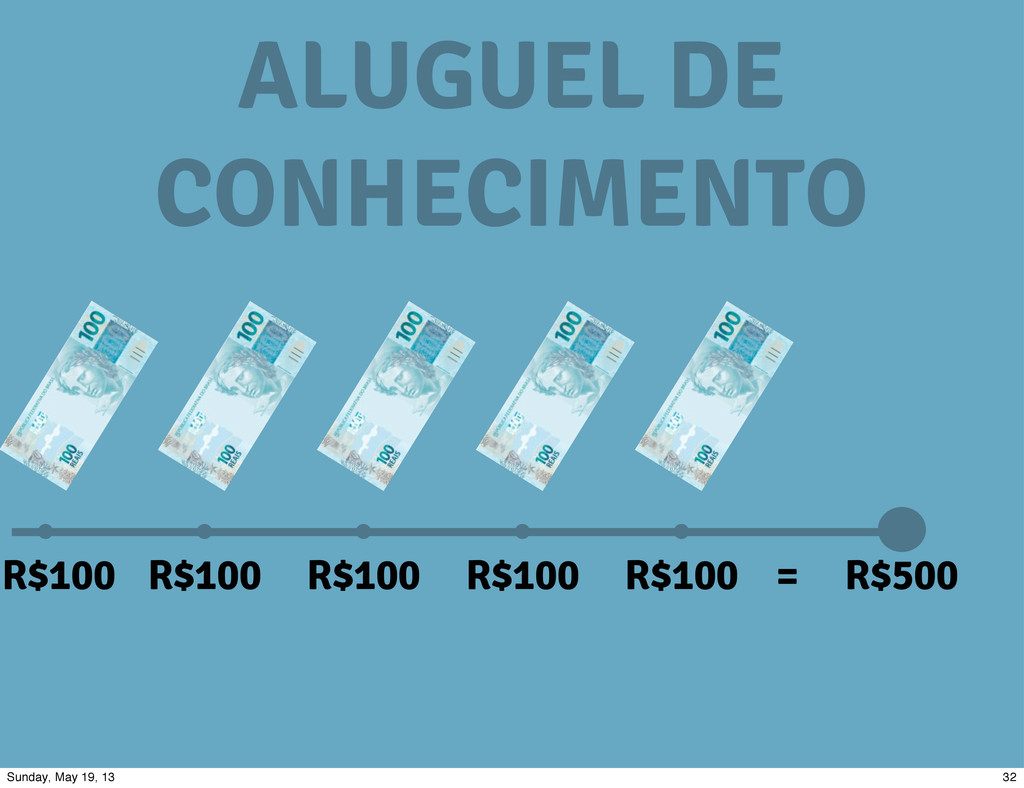 R$100 R$100 R$100 R$100 R$100 R$500 = ALUGUEL D...