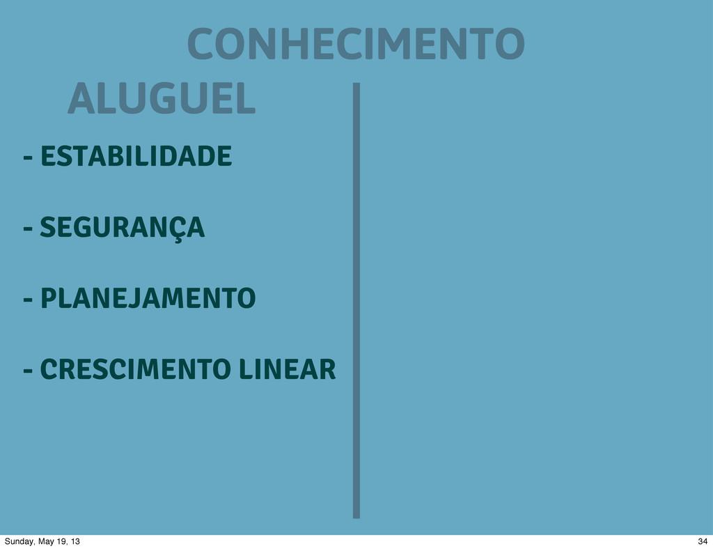 ALUGUEL CONHECIMENTO - ESTABILIDADE - SEGURANÇA...