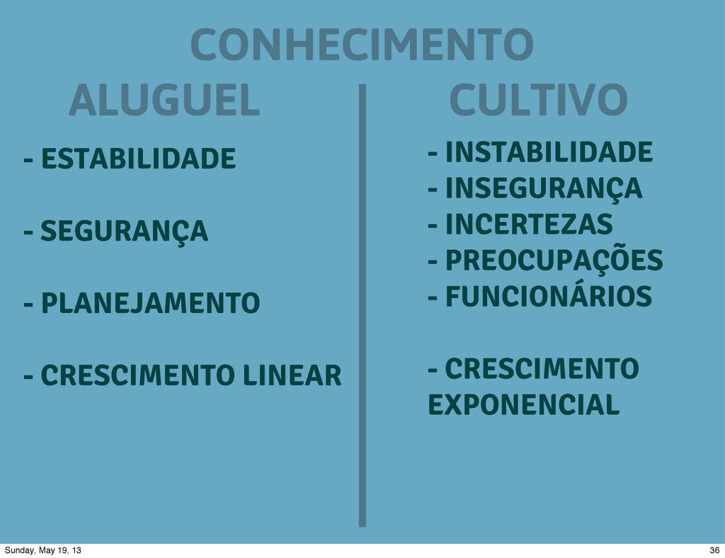 ALUGUEL CULTIVO CONHECIMENTO - ESTABILIDADE - S...