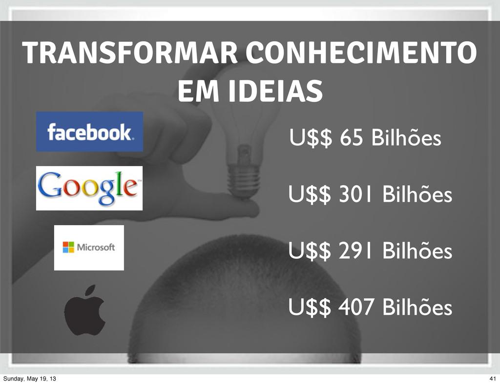 TRANSFORMAR CONHECIMENTO EM IDEIAS U$$ 407 Bilh...