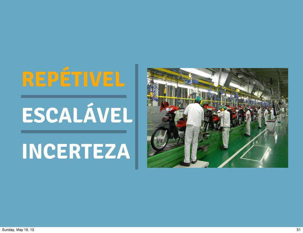REPÉTIVEL ESCALÁVEL INCERTEZA 51 Sunday, May 19...