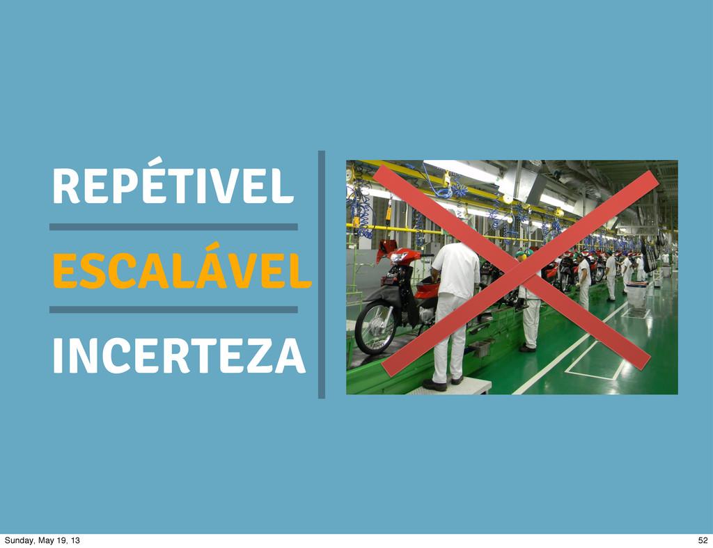 REPÉTIVEL ESCALÁVEL INCERTEZA 52 Sunday, May 19...