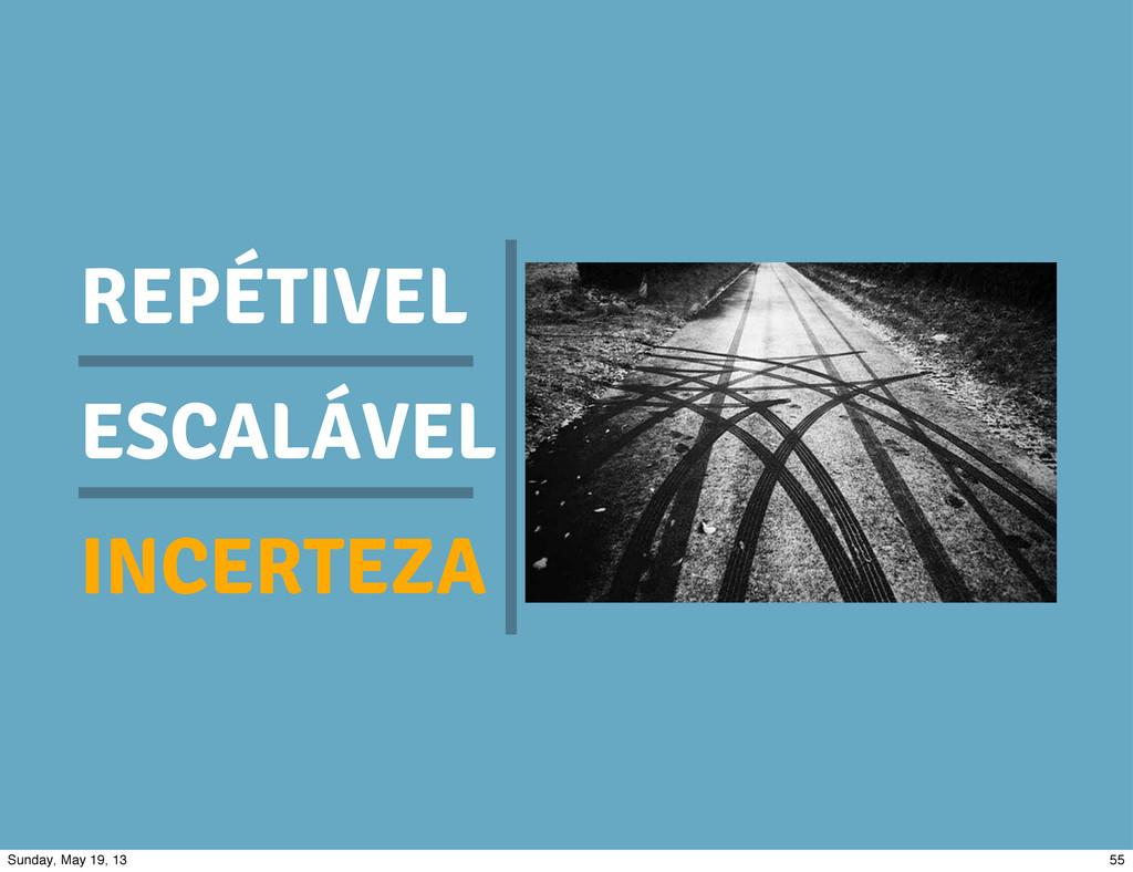 REPÉTIVEL ESCALÁVEL INCERTEZA 55 Sunday, May 19...
