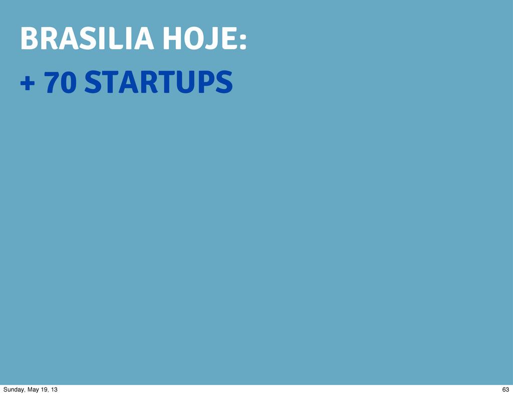 + 70 STARTUPS BRASILIA HOJE: 63 Sunday, May 19,...