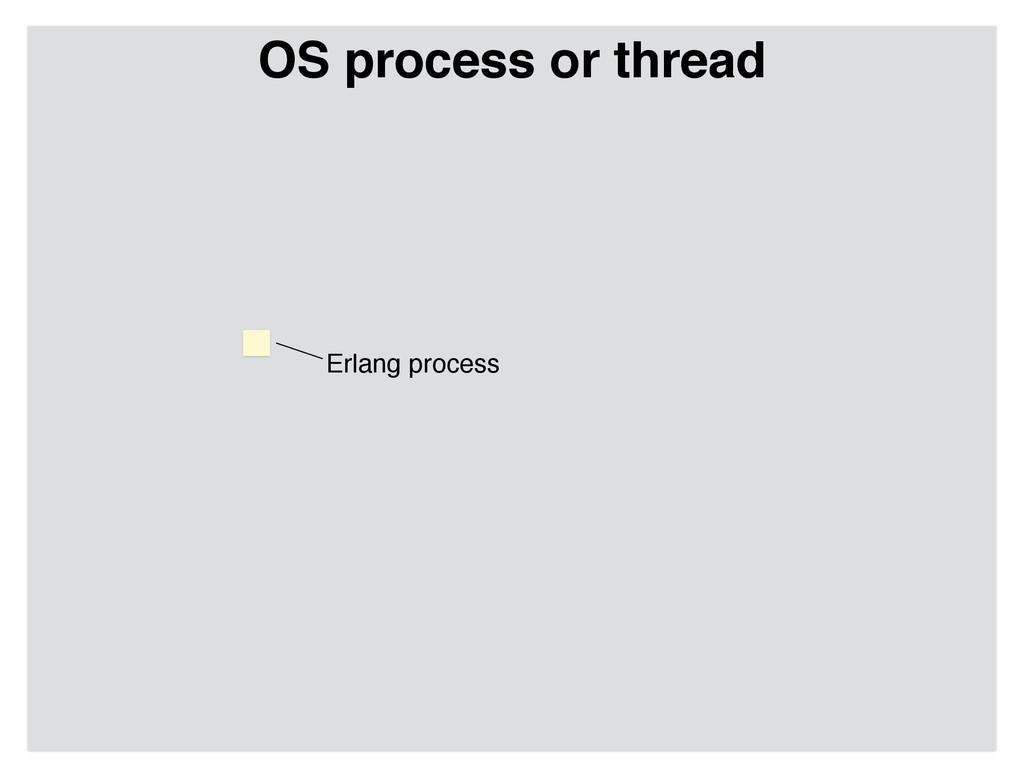 OS process or thread Erlang process