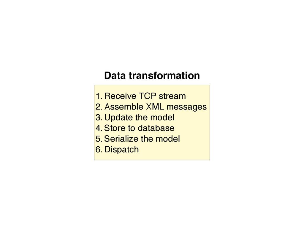 "Data transformation 1.Receive TCP stream"" 2.Ass..."