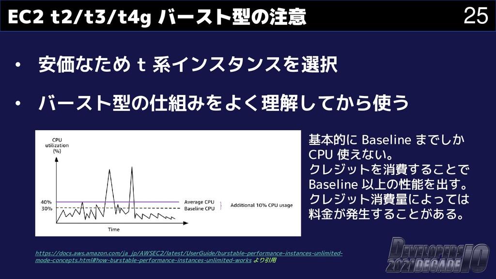 25 EC2 t2/t3/t4g バースト型の注意 • 安価なため t 系インスタンスを選択 ...