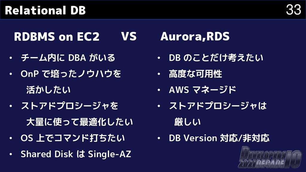 33 Relational DB RDBMS on EC2 Aurora,RDS • チーム内...