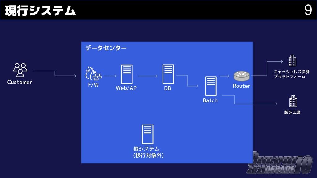 9 現行システム Customer データセンター キャッシュレス決済 プラットフォーム 製造...