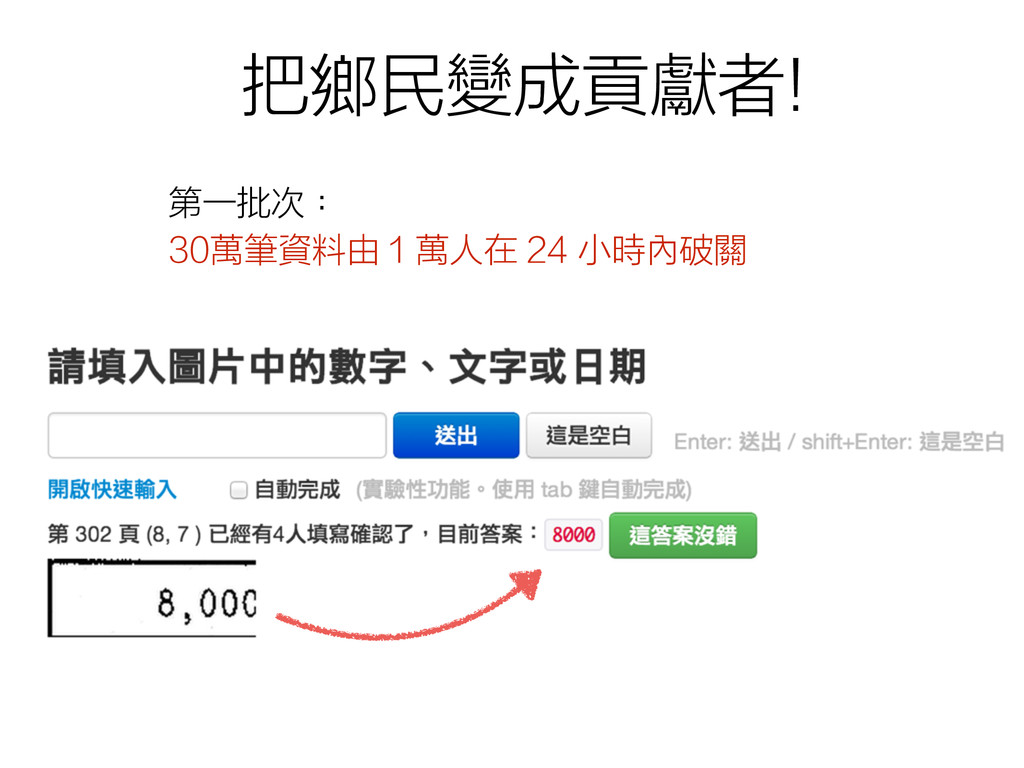 把鄉民變成貢獻者! 第一批次: 30萬筆資料由 1 萬人在 24 小時內破關