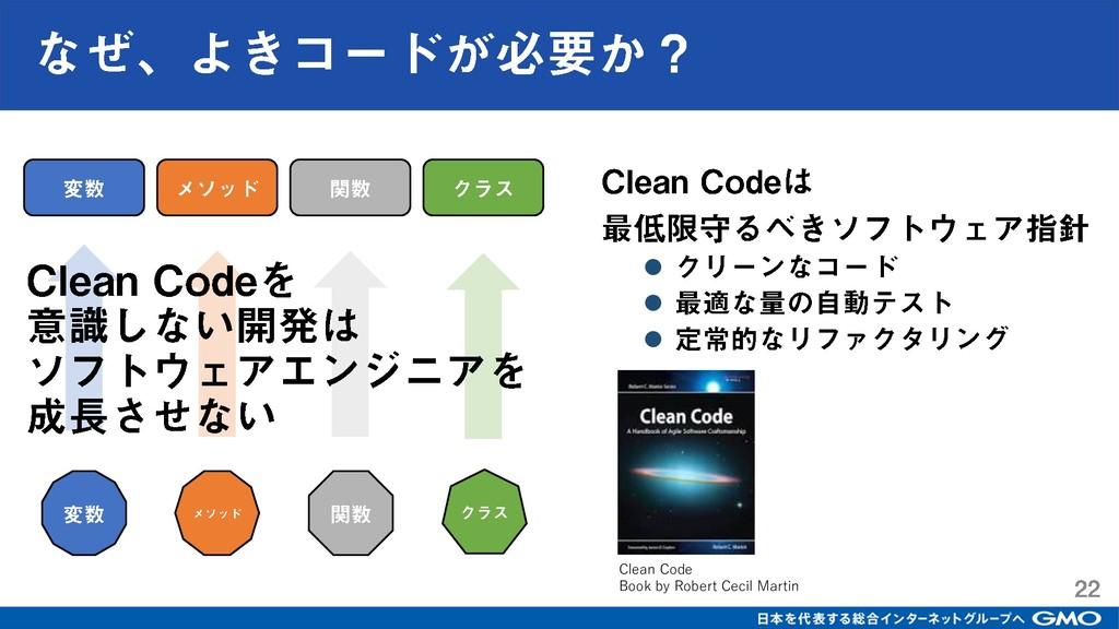 ⚫ ⚫ ⚫ Clean Code Book by Robert Cecil Martin