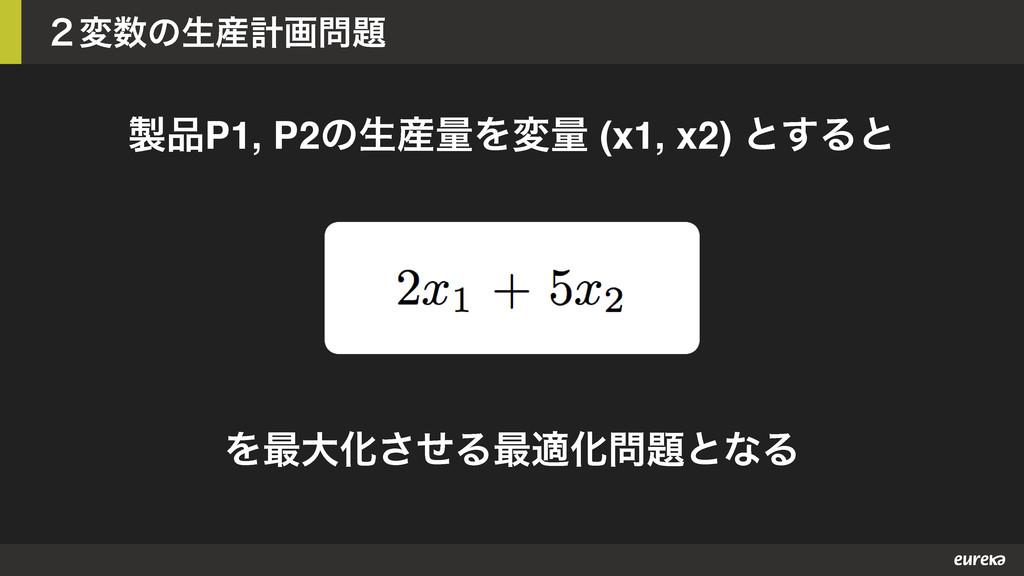 ̎มͷੜܭը P1, P2ͷੜྔΛมྔ (x1, x2) ͱ͢Δͱ Λ࠷େԽͤ͞...