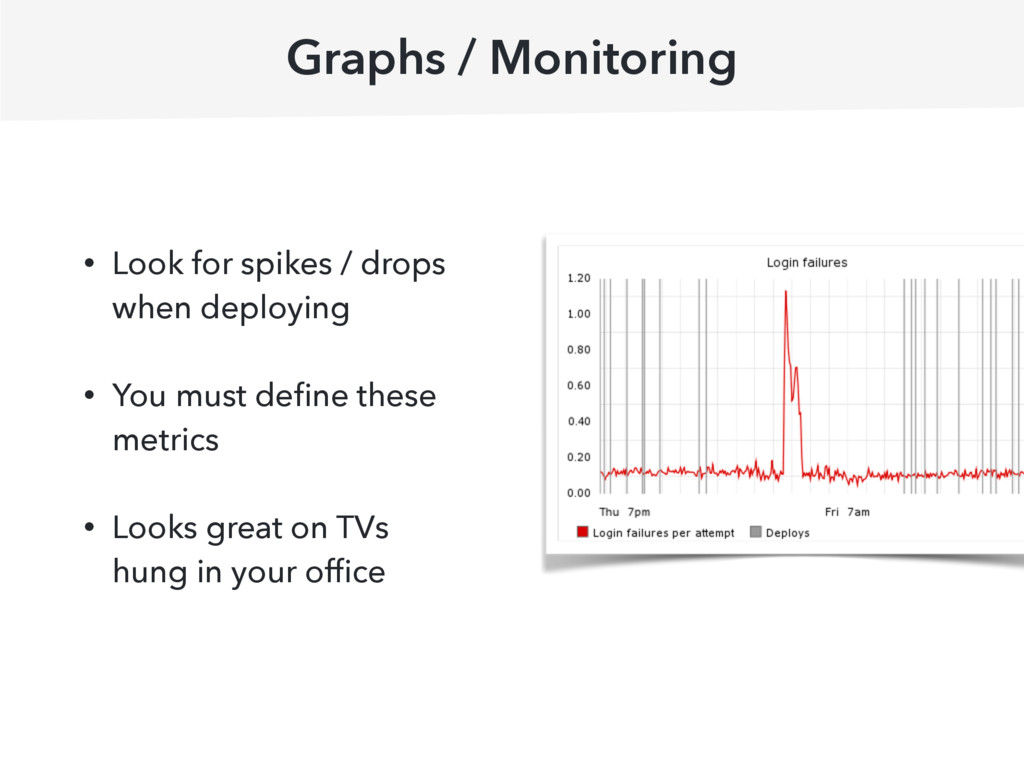 Graphs / Monitoring • Look for spikes / drops w...