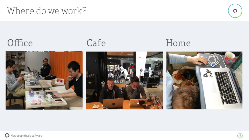How people build software ! Where do we work? 1...