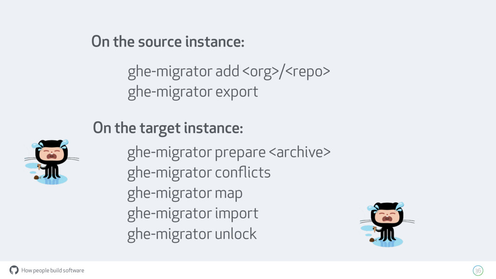 How people build software ! 36 ghe-migrator add...