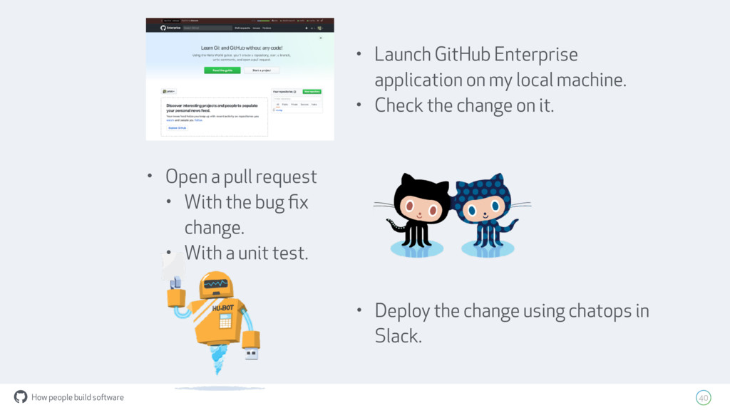 How people build software ! 40 • Launch GitHub ...