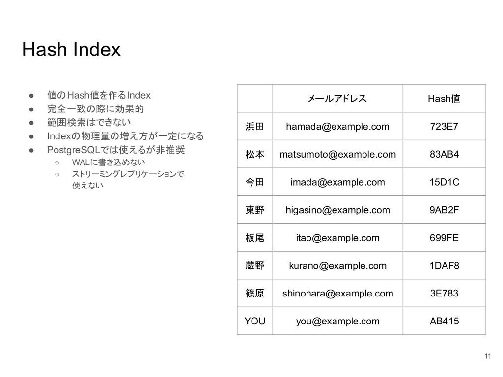 Hash Index ● 値のHash値を作るIndex ● 完全一致の際に効果的 ● 範囲検...