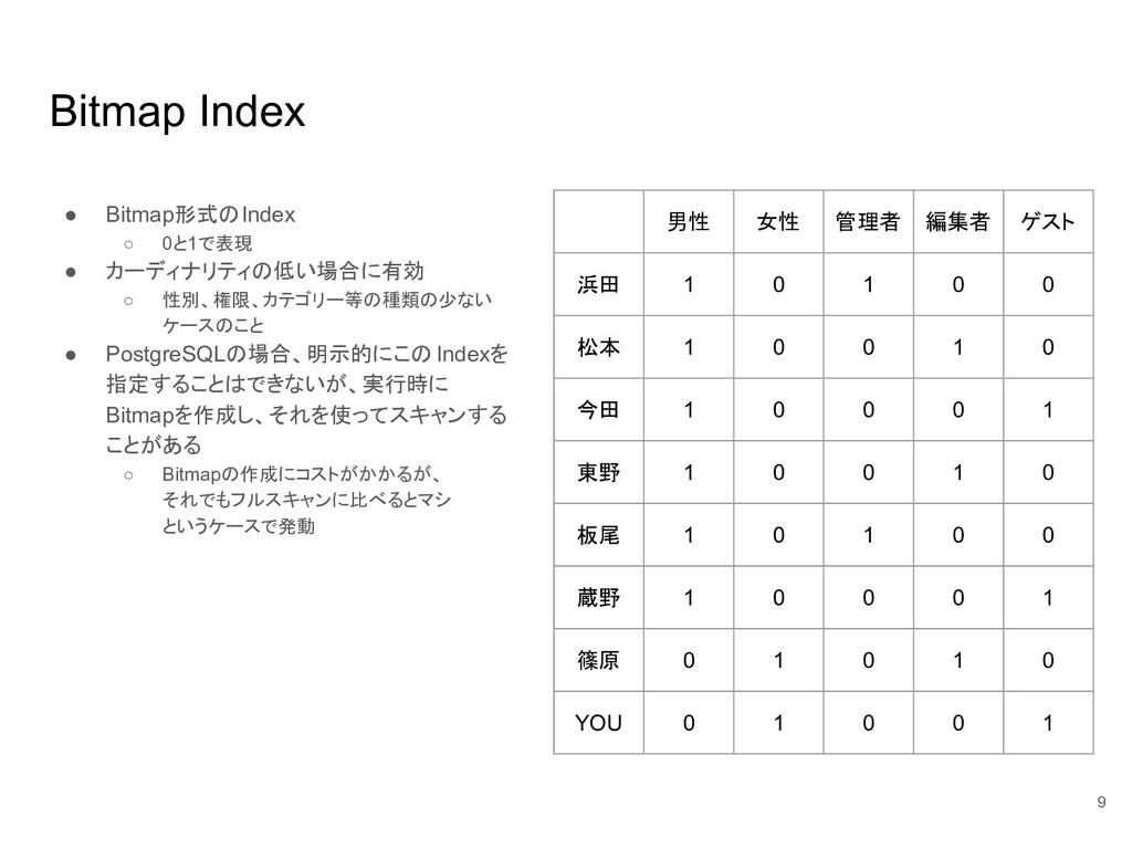 Bitmap Index ● Bitmap形式のIndex ○ 0と1で表現 ● カーディナリ...