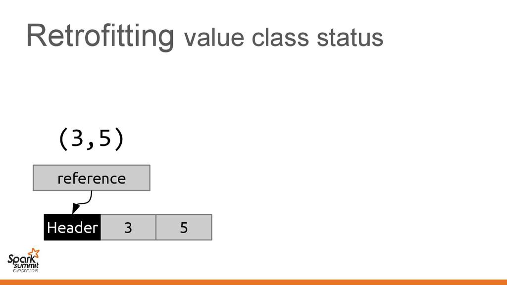 Retrofitting value class status (3,5) 3 5 Heade...