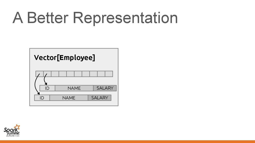 A Better Representation Vector[Employee] ID NAM...