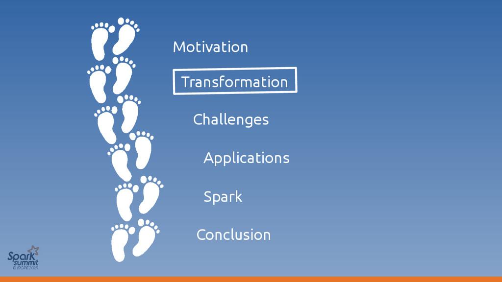 Motivation Transformation Applications Challeng...
