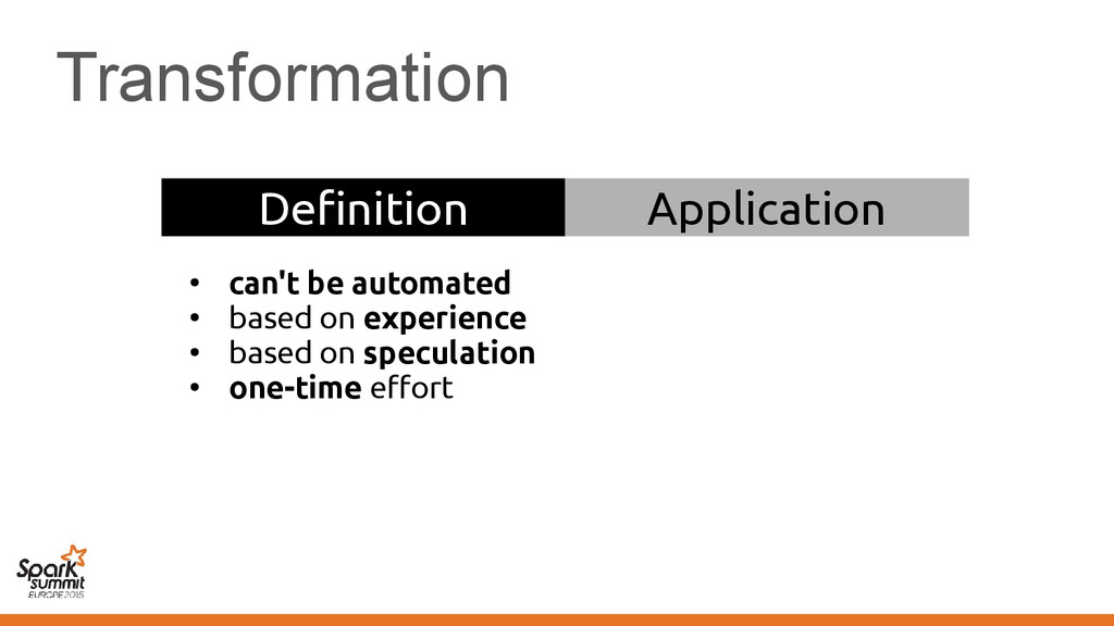 Transformation Definition Application ● can't b...