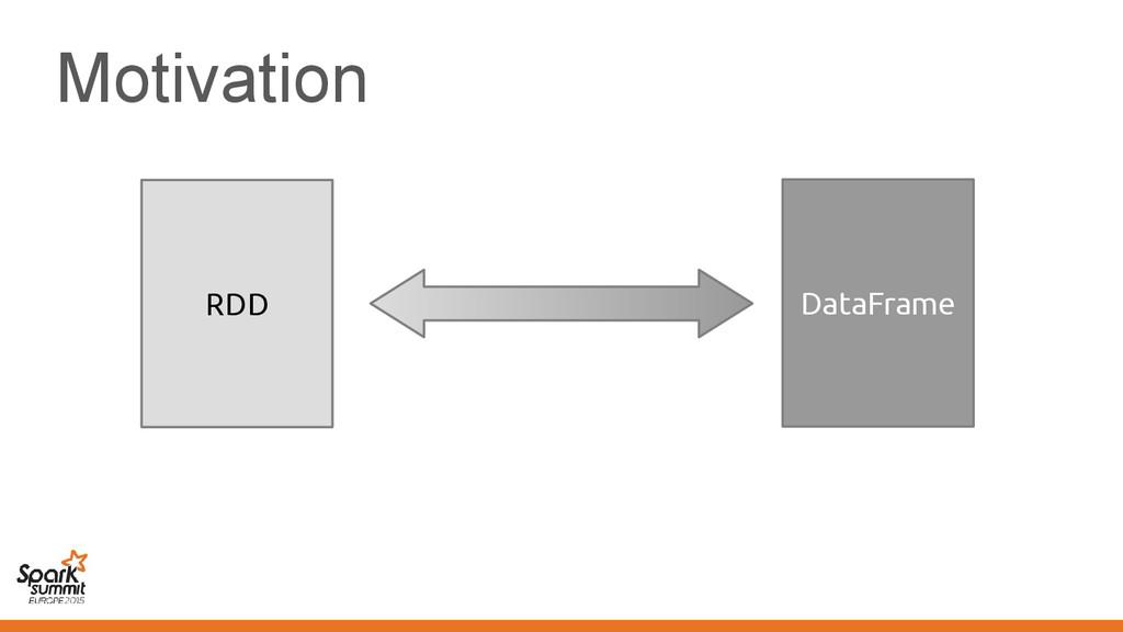 Motivation RDD DataFrame