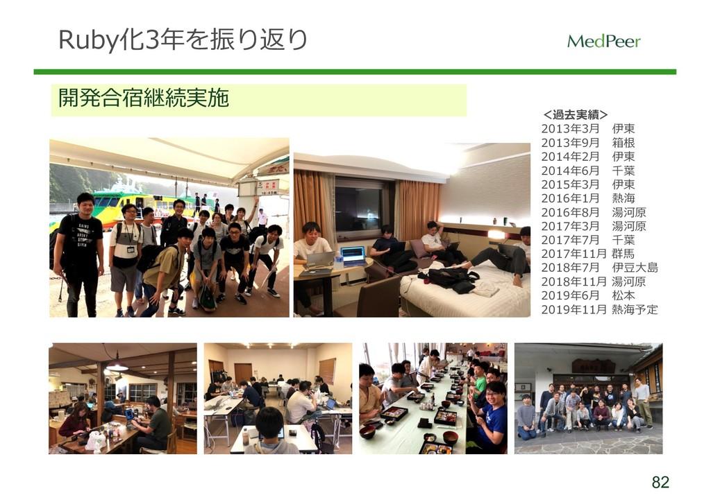 82 Ruby化3年を振り返り 開発合宿継続実施 <過去実績> 2013年3⽉ 伊東 2013...