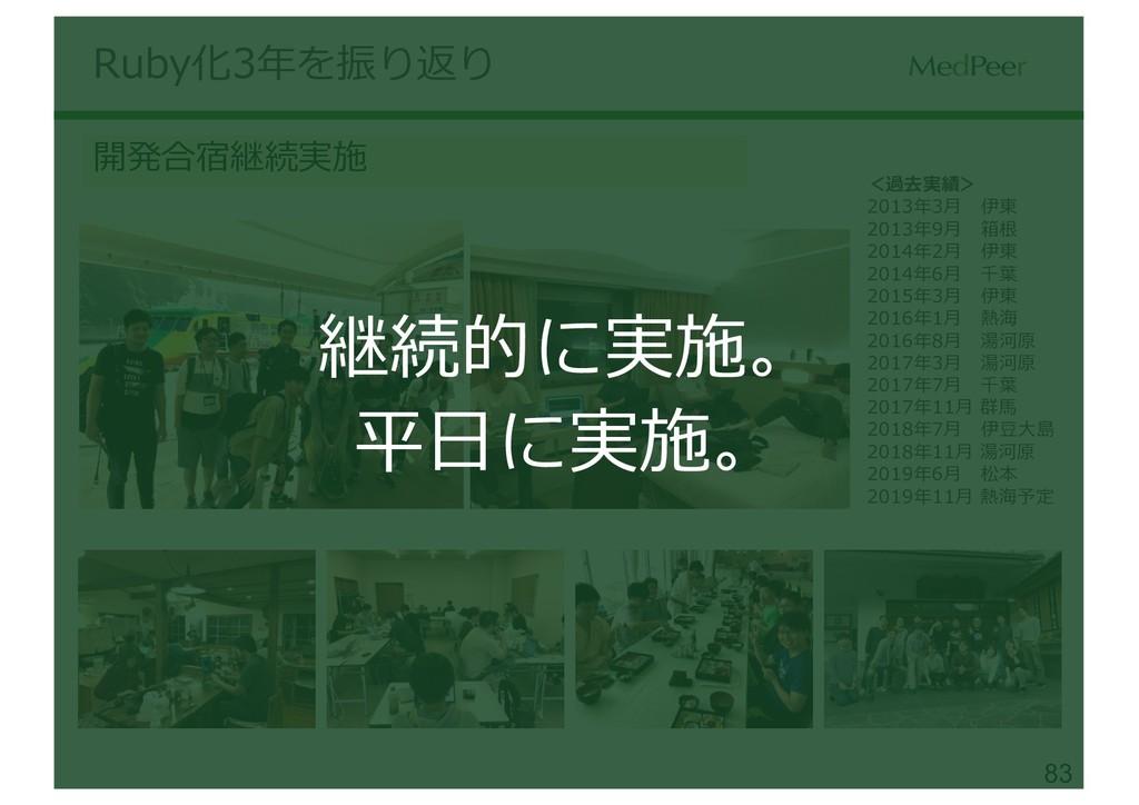 83 Ruby化3年を振り返り 開発合宿継続実施 <過去実績> 2013年3⽉ 伊東 2013...